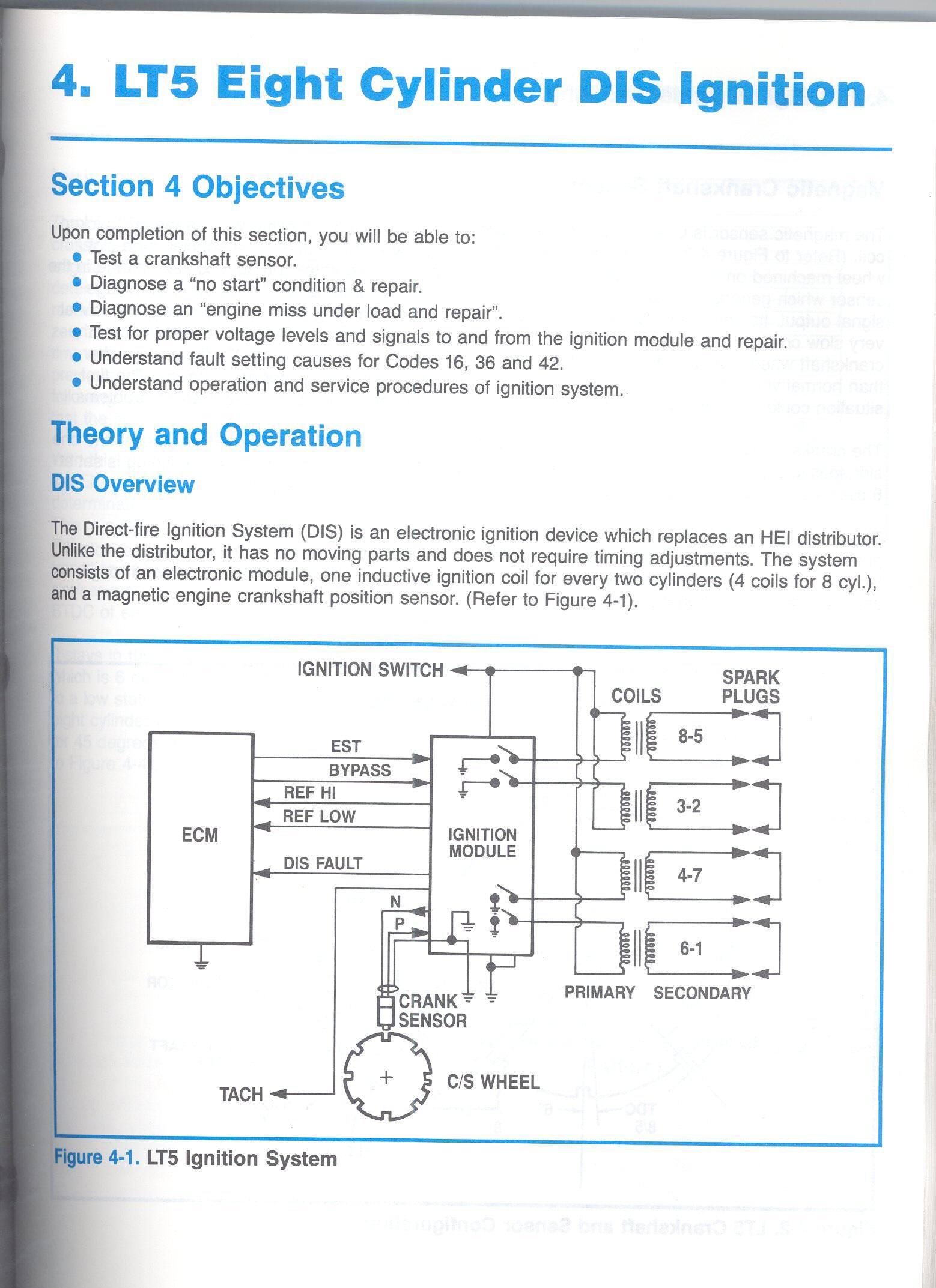 LS1b (411) PCM Swap [Archive] - ZR-1 Net Registry Forums